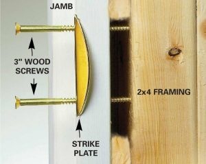 How to secure a deadbolt strike plate