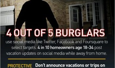 4 out of 5 burglars use social media to plan their burglaries. Don't make these security mistakes.