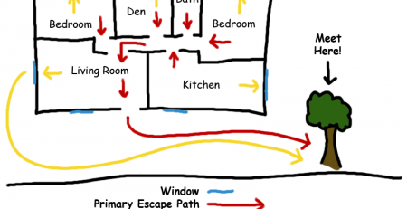 Fire Escape Planning is very important in making sure everyone in your home gets out safely.;